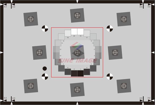 20 级灰阶环绕图表中心