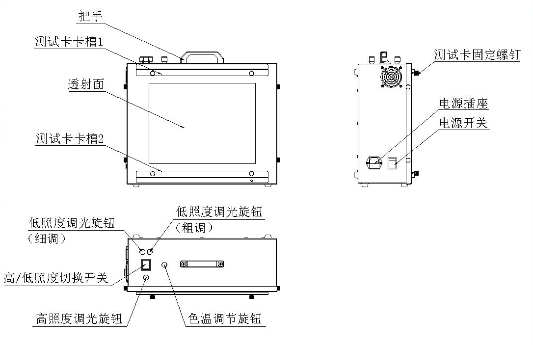 T259000高照度/可调色温』透射式灯箱主要部件