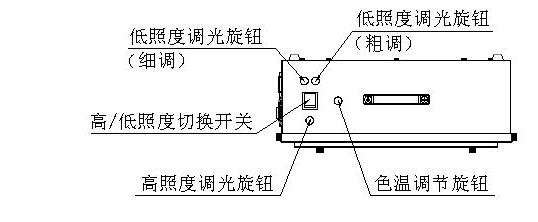 T259000高照度/可调色温透射�钍降葡涫褂檬疽�